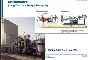 eva-adam_cogeneration